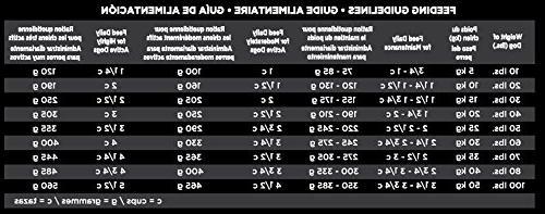 Eukanuba Premium Performance 30/20 Working 29