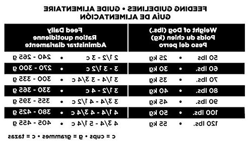 Eukanuba Breed Adult Pounds