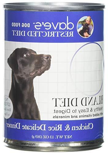 canned dog