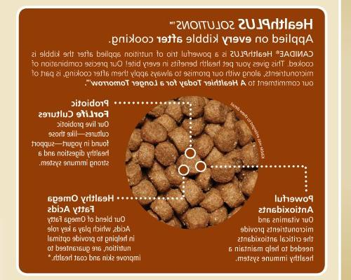Canidae for All Chicken, Turkey, Fish,
