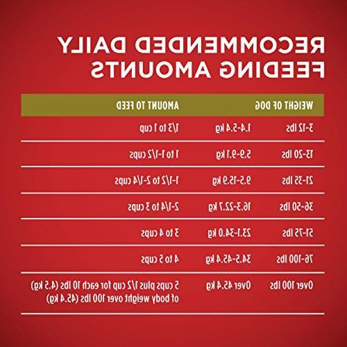 Purina Lamb Adult Dry Food - 31.1 Lb.